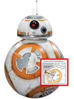 Star Wars - Giant Size Deluxe BB-8